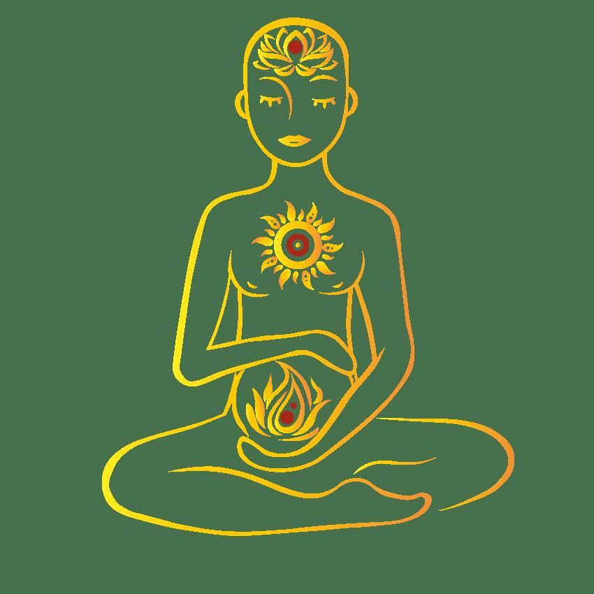 Die Golden Trinity wirkt auf 3 Ebenen